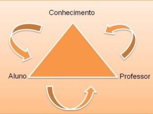 Figura 1 - Processo de formacao