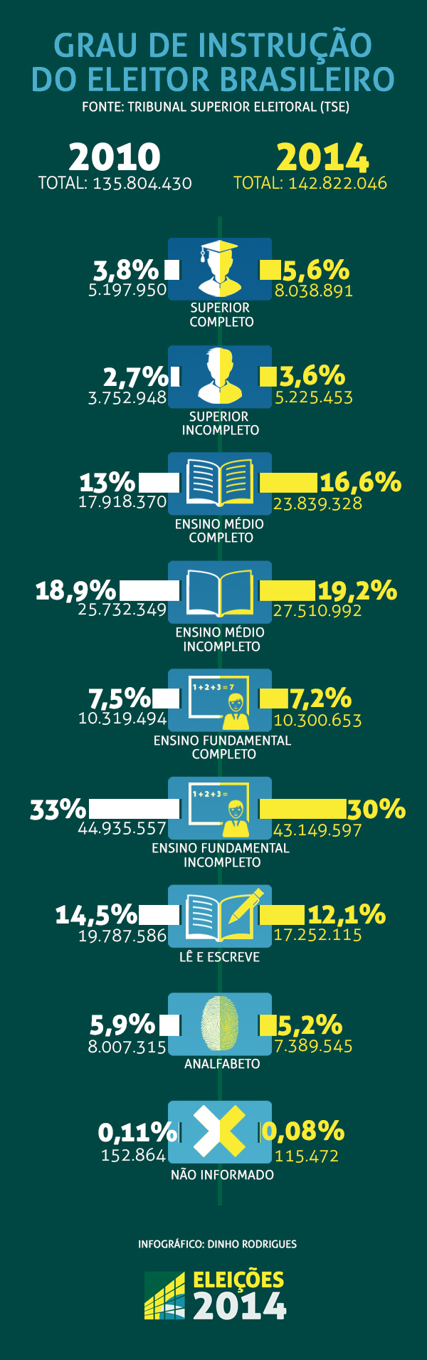 grau_de_instrucao_do_eleitor